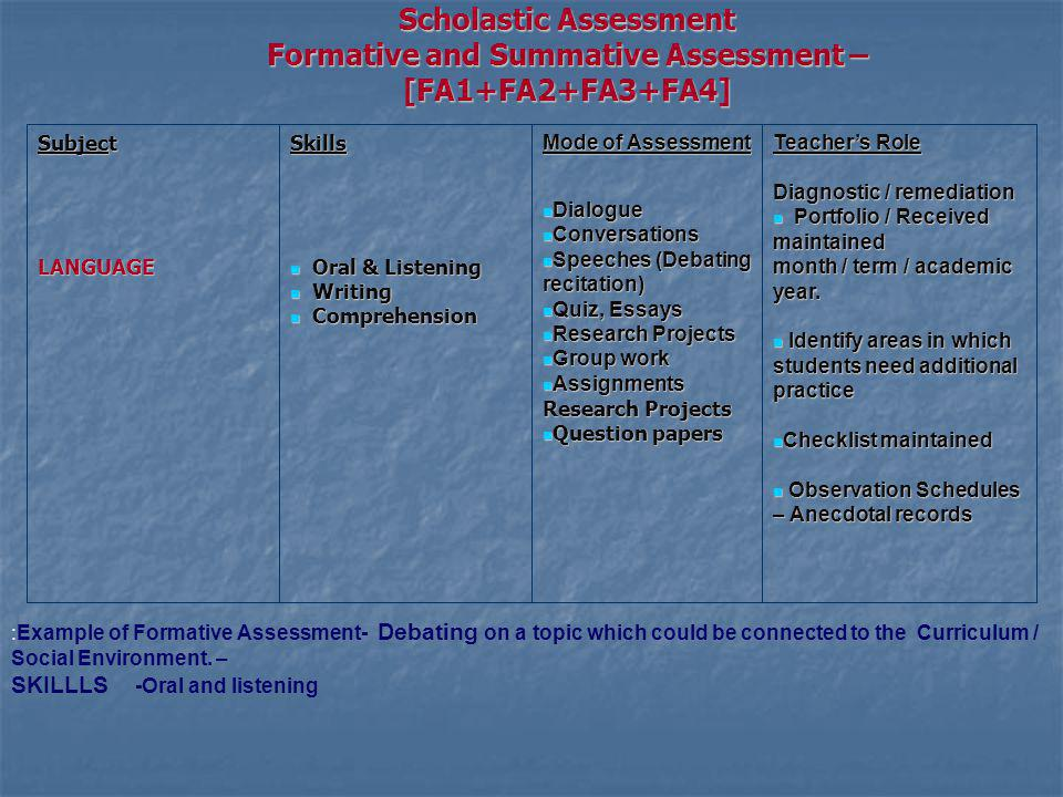 Scholastic Assessment Formative and Summative Assessment – [FA1+FA2+FA3+FA4]